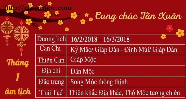 Lịch tháng 1 năm 2018 âm lịch