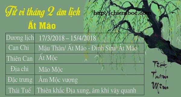 Lịch tháng 2/2018 âm lịch