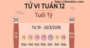 Tử vi tuần mới của 12 Con giáp từ ngày 19/03/2018 đến ngày 25/03/2018