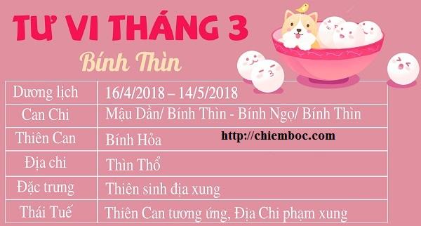 Lịch tháng 3/2018 âm lịch