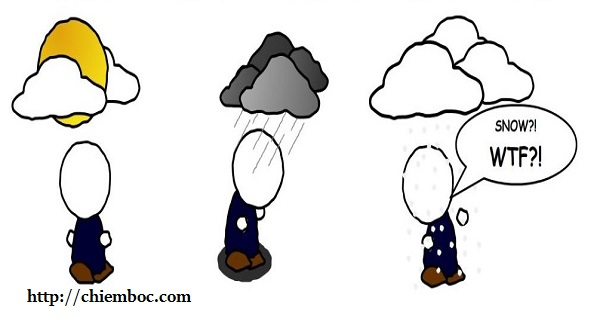 """5 cung Hoàng đạo nữ có tính cách """"mưa nắng thất thường"""" nhất"""