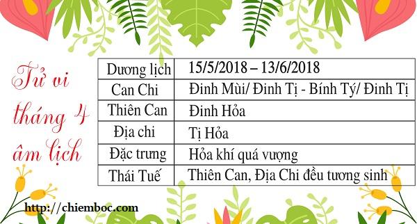Lịch tháng 4 năm 2018 âm lịch