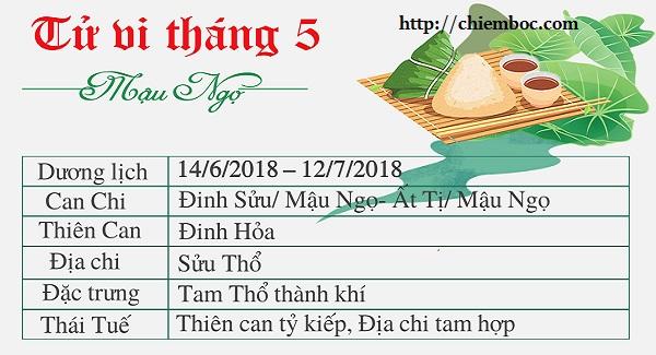 Lịch tháng 5/2018 âm lịch