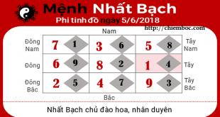 Xem phong thủy hàng ngày: Thứ 3 ngày 5/6/2018