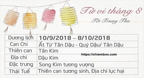 Lịch tháng 8/2018 âm lịch (từ ngày 10/09/2018 - ngày 08/10/2018 dương lịch)