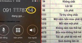 Giải mã ý nghĩa ẩn sau số điện thoại của bạn, tha hồ 'đọc vanh vách' vận mệnh cả đời