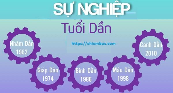 Tử vi sự nghiệp tuổi Dần năm 2020: Thoát khỏi Thái Tuế, bừng bừng khí thế