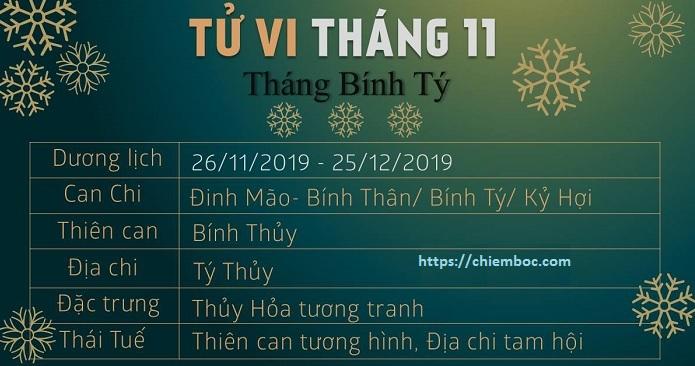Lịch tháng 11/2019 âm lịch (từ ngày 26/11/2019 - 25/12/2019)