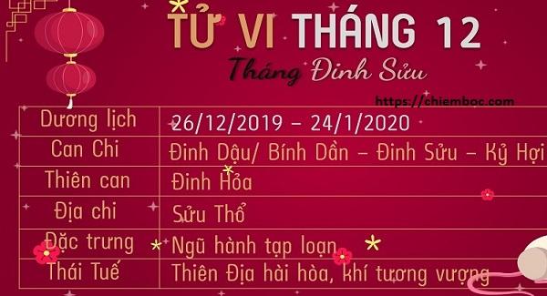 Lịch tháng 12/2019 âm lịch (từ ngày 26/12/2019 – 24/01/2020 dương lịch)